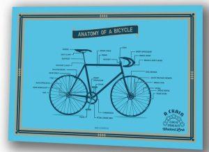 WallChart Anatomy of a Bicycle
